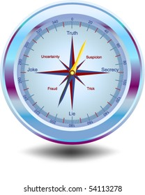 vector compass, showing the way to the truth