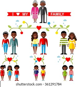Vector concept of african american family tree Set of african american family, adult, mother, father, sister, aunt, uncle,brother, children
