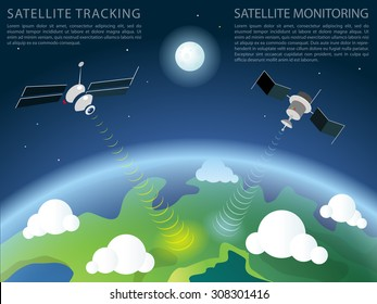 vector concept for card or poster 'satellite monitoring' with the Earth, Space, orbiting satellites and the Moon