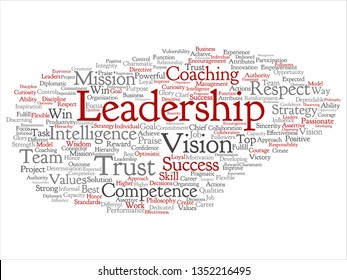 Vector concept or conceptual business leadership strategy, management value word cloud isolated background. Collage of success, achievement, responsibility, authority, intelligence or competence text