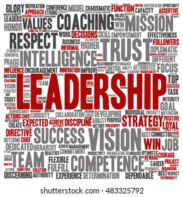 Vector concept conceptual business leadership or management square word cloud isolated on background metaphor to strategy, success, achievement, responsibility, authority, intelligence or competence