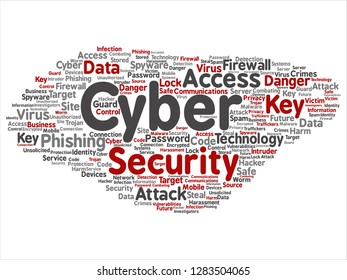 Vector concept or conceptual cyber security access technology abstract word cloud isolated background. Collage of phishing, key virus, data attack, crime, firewall password, harm, spam protection text