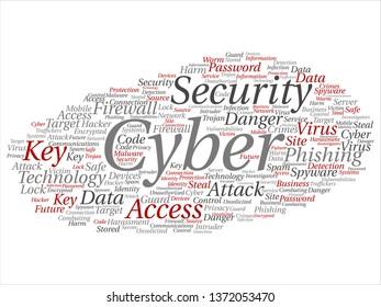 Concept Conceptual Cyber Security Access Technology Stock