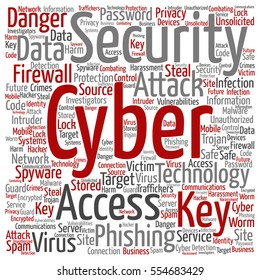 Vector concept or conceptual cyber security access technology square word cloud isolated on background metaphor to phishing, key virus, data attack, crime, firewall, password, harm, spam protection