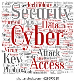Vector concept or conceptual cyber security access technology square word cloud isolated on background