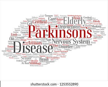 Vector concept conceptual Parkinson`s disease healthcare or nervous system disorder abstract word cloud isolated background. Collage of healthcare, degenerative illness, genetic, symptom or brain text