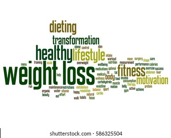 Vector concept or conceptual weight loss healthy dieting transformation abstract word cloud isolated on background metaphor to fitness motivation, lifestyle, before and after workout slim body beauty
