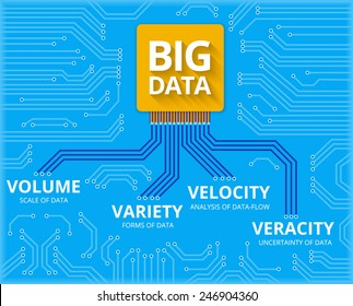 Vector conceptual illustration of electrical circuit with big data - 4V visualisation. Big data volume, variety, velocity and veracity. Infographic analytics and mining database system design