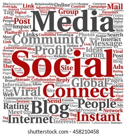 Vector conceptual social media marketing or communication abstract square word cloud isolated on background metaphor to networking, community, technology, advertising, global, worldwide tagcloud