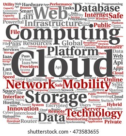 Vector conceptual web cloud computing technology abstract square wordcloud isolated on background  metaphor to communication, business, storage, service, internet, virtual, online, mobility hosting