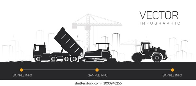 Vector construction machinery for paving asphalt.