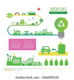 vector corn ethanol biofuel vector icon. Alternative environmental friendly fuel.