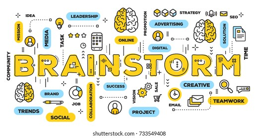 Vector creative illustration of brainstorm yellow word lettering typography with line icons and tag cloud on white background. Brainstorming concept. Thin line art style design for business web banner