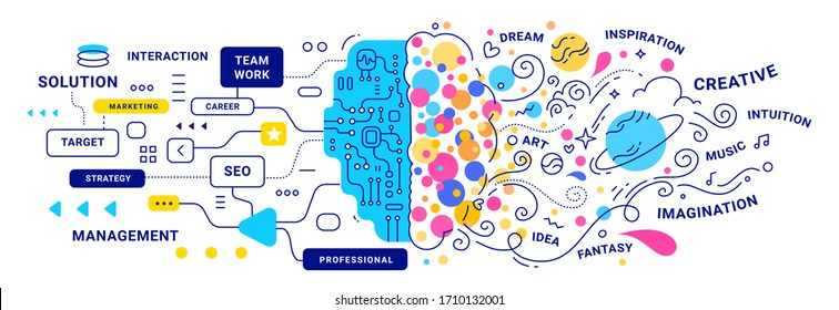 Vector creative illustration of human brain with icon and tag word on white background. Left and right cerebral hemisphere creative and analytical. Flat line art style brain design of education banner