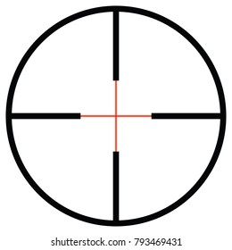 Image result for in the crosshairs meme