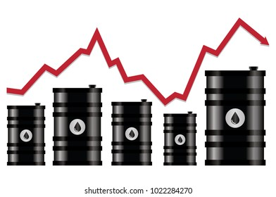 vector crude oil price financial chart