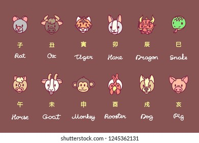 vector cute chinese astrology zodiac icon set