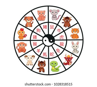 Vector cute wheel chinese zodiac colorful contoured isolated
