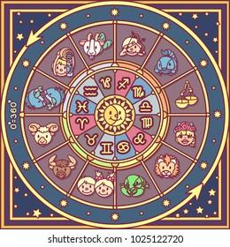 vector cute Zodiac circle poster art. Cartoon wheel fortune print. Graphic pattern scandinavian style. Horoscope design for kids. Children calendar card. Mystical vintage banner. Astrological forecast