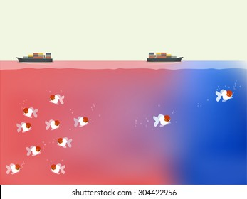 vector design of blue ocean and red ocean business strategy concept