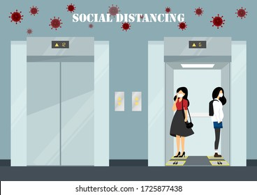 A vector design concept of Social Distancing in the elevator during Coronavirus (Covid-19) pandemic. People are standing and maintain distance in the elevator illustration.