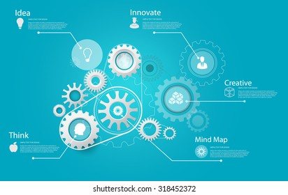 Vector Design Relation of Thinking Solution and Process concept, Infographic of Thinking