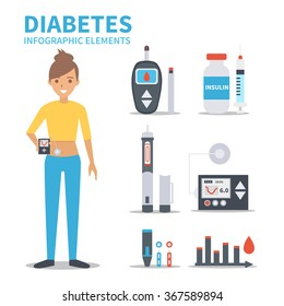 Vector diabetes infographic elements isolated on white background. Diabetes equipment icons set.