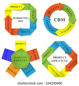 Vector diagrams of marketing
