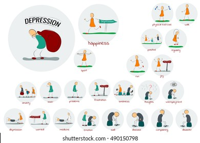 Vector drawing illustration of round depression icons set. Man, woman and family cope with stress