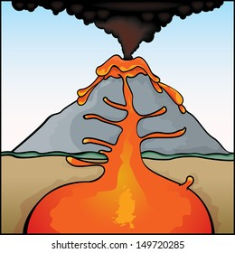 Volcano diagram images stock photos vectors shutterstock vector drawing of a volcano eruptingvolcano easy to edit vector file of a ccuart Gallery
