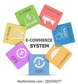 Vector E-Commerce System