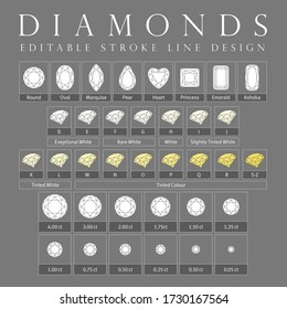 Vector editable stroke line designed diamonds cut types and other information
