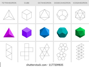 Vector editable stroke platonic solids on white background