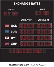 Vector electronic led currency exchange display with currencies exchange rate of the dollar, euro, Japanese yen and pound sterling.