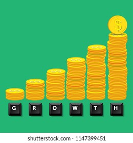 """VECTOR EPS10 - coin stack and keyboard button set title """"GROWTH"""" in the concept of profitability in business investment, isolated on green background."""