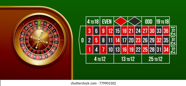 Vector European roulette placed on an endless green surface with a classic betting grid. Red & Black Betting casino squares. Winning money. Losing at gambling. classic casino roulette and green table.