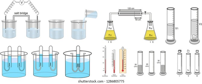 Vector of experiment and pots used in chemistry lesson, Salt bridge, thermometer and experiment. AI