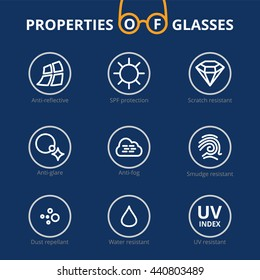 Vector eye care, glasses properties, ophthalmology. Line Icons. Sun glasses, driver's glasses. Thine line icons. Anti-fog, anti-glare, dust repellent, UV-protection, Scratch resistant, Water resistant