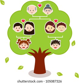 Vector of Family Tree, A diagram of members on a genealogical green tree with falling leaves. A set of cute and colorful icon collection isolated on white background