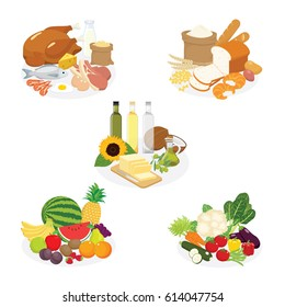 vector of five groups of food