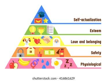 vector flat design illustrated maslow pyramid