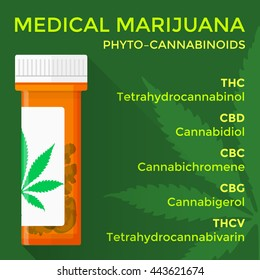 vector flat design medical marijuana phyto-cannabinoids concept poster template with orange cannabis container green background
