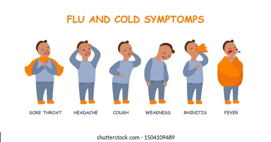 Vector flat illustration with a boy with symptoms of colds and flu. Banner with the name of the common cold or flu symptoms. Hand drawn picture with flu boy