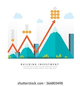 Vector flat illustration of building investment concept design elements.