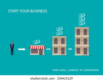 vector flat illustration of an infographic business concept. businessman starts his own business. startup concept
