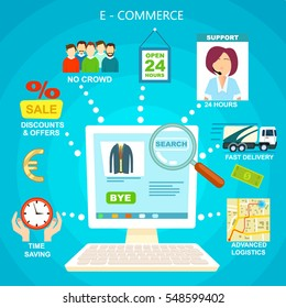 Vector flat illustration of online  buying ,shopping, e-commerce web banner.Creative infographic concept and  advantage of online marketing