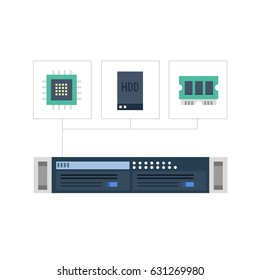 Vector Flat Illustration of a Server with its Components. Includes CPU, Memory, Hard Drive.
