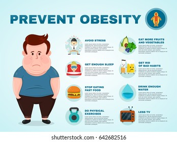 Vector flat illustration young man character,obesity infographic icon.Excess weight problem,prevent obese,overweight,fat,eating food,sleep,disease,unhealthy concept design.Ways to prevent obesity