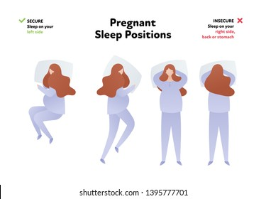 Vector flat modern character illustration for banner. Right and wrong pregnant sleeping position. Concept of comfort and safety pregnancy sleep. Design for education poster and web.