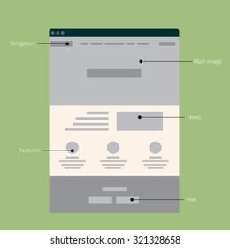 Vector flat web site template